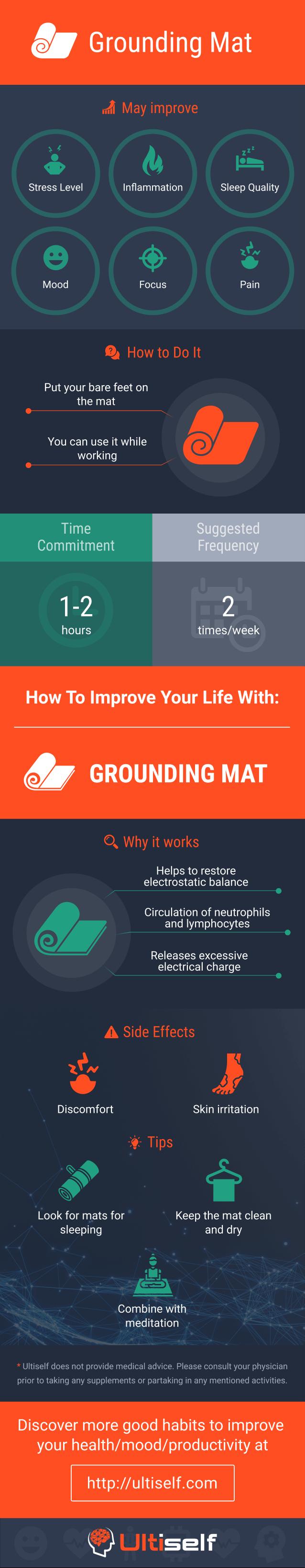 Grounding Mat infographic