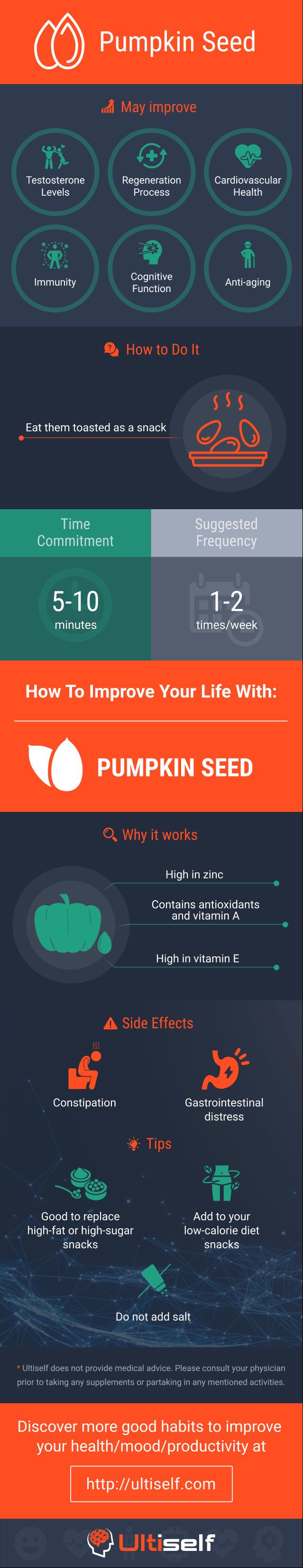 Pumpkin Seeds infographic