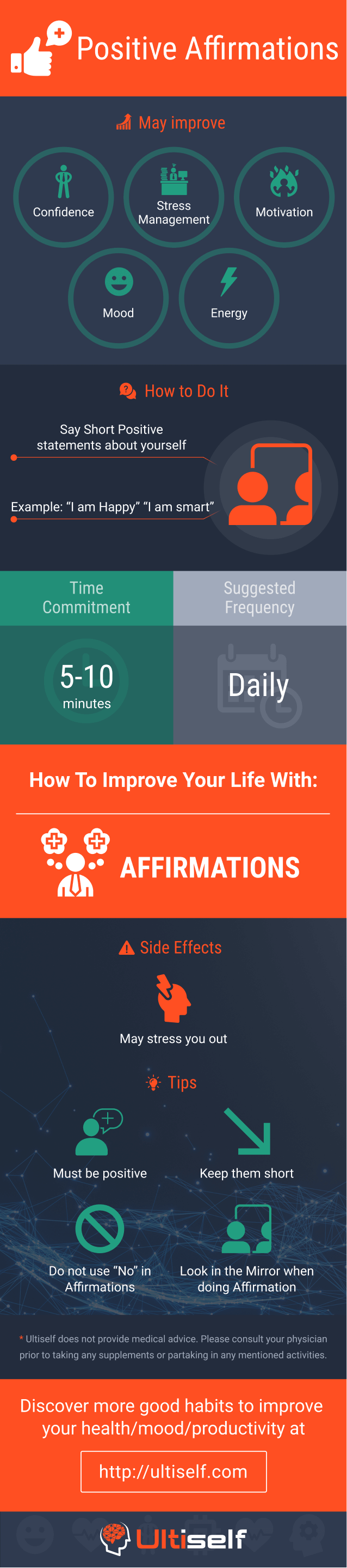 Positive Affirmations infographic