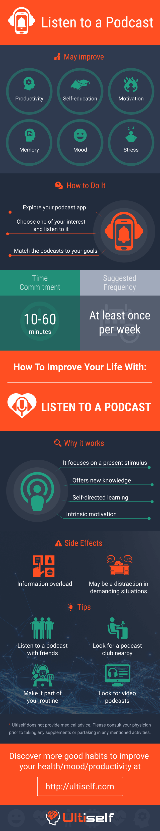 Listen to a Podcast infographic