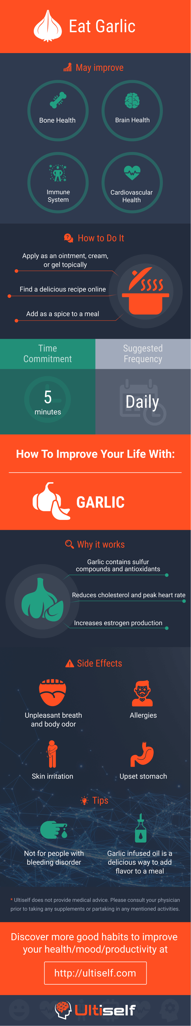 Eat Garlic infographic