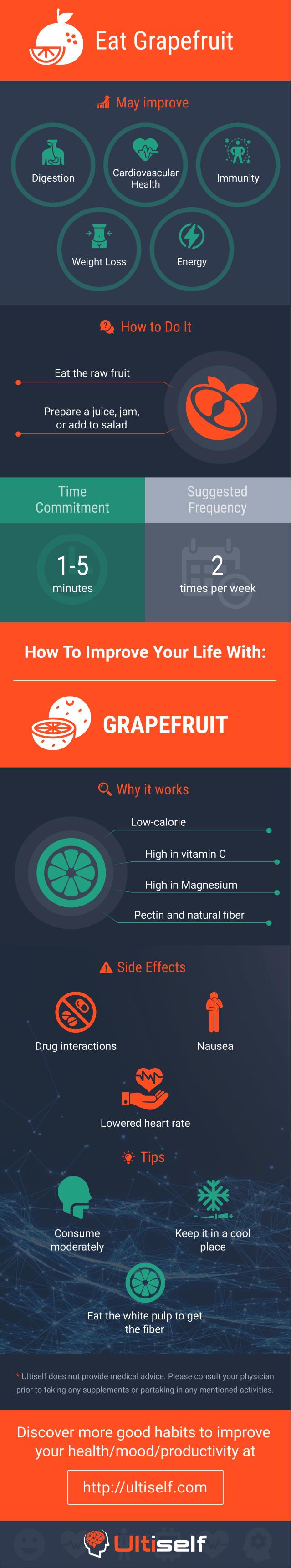 Eat Grapefruit infographic