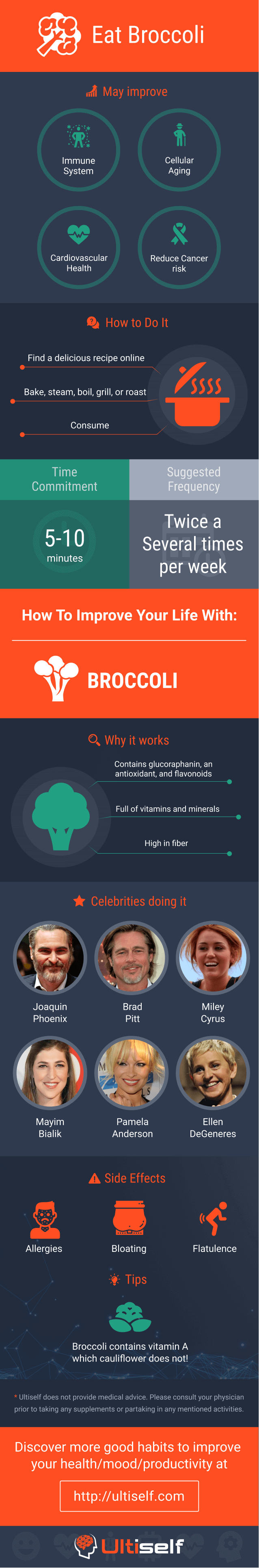 Eat Broccoli infographic