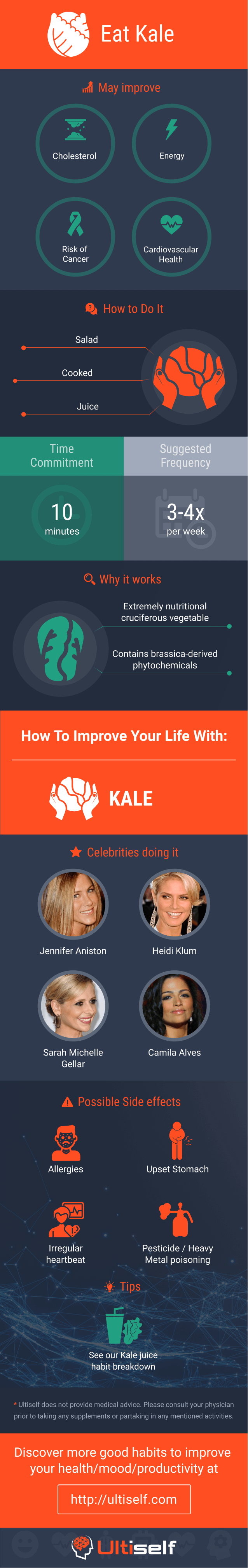 Eat Kale infographic
