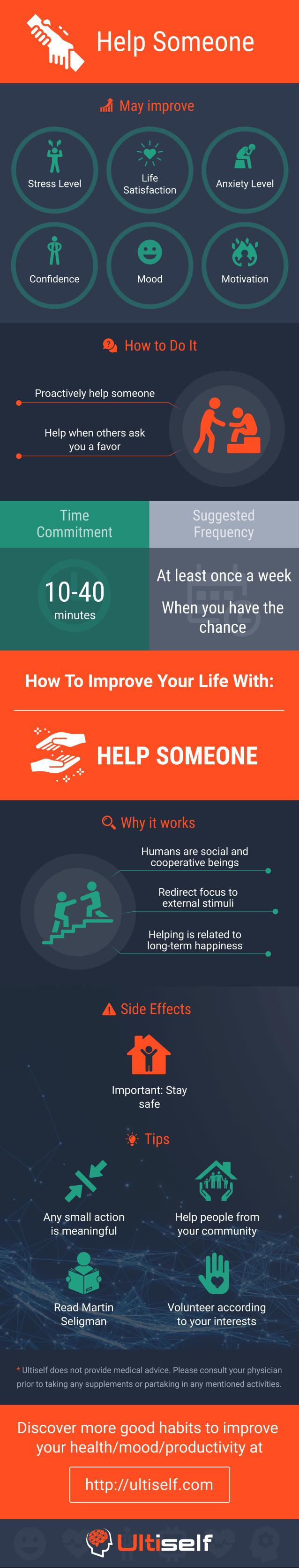 Help Someone infographic