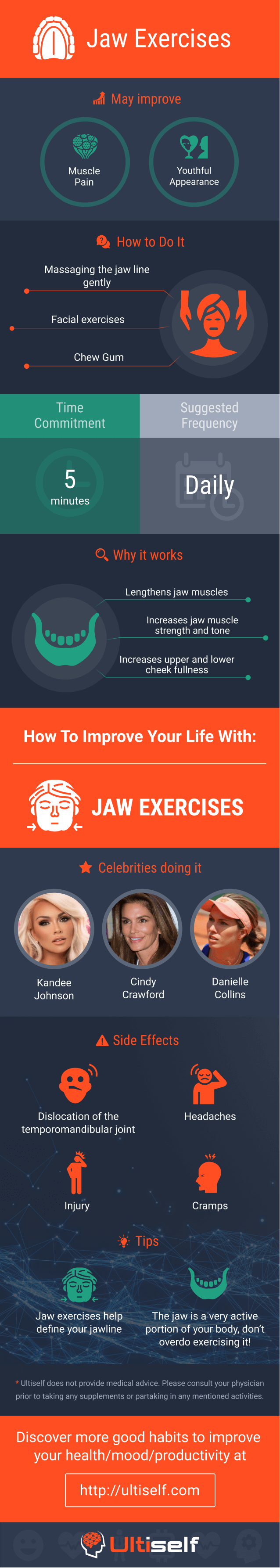 Jaw exercise infographic