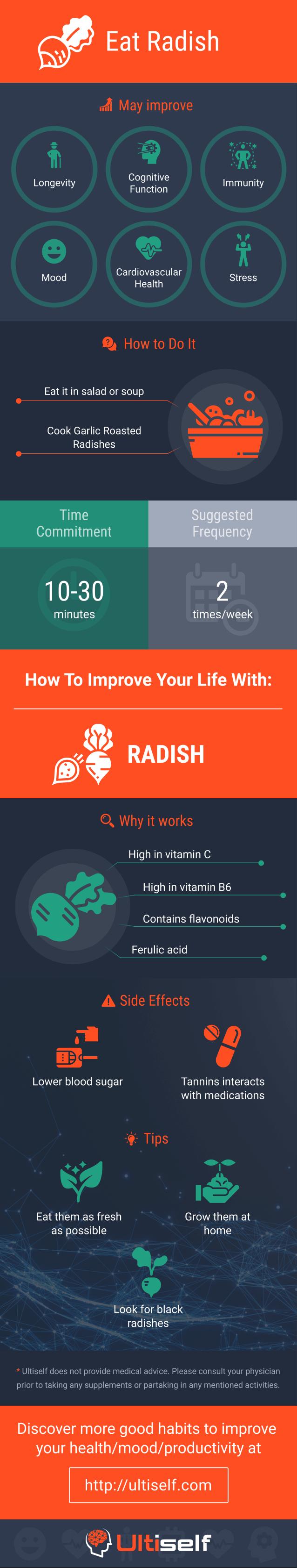 Eat Radish infographic