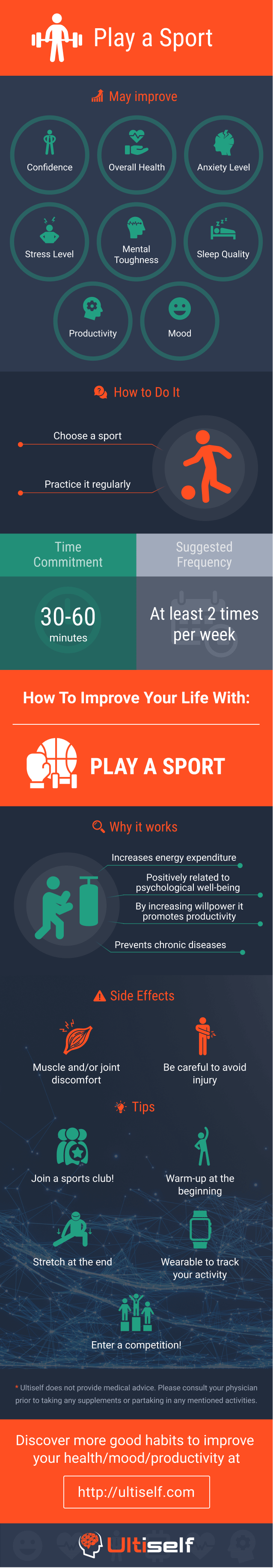 Play a Sport infographic