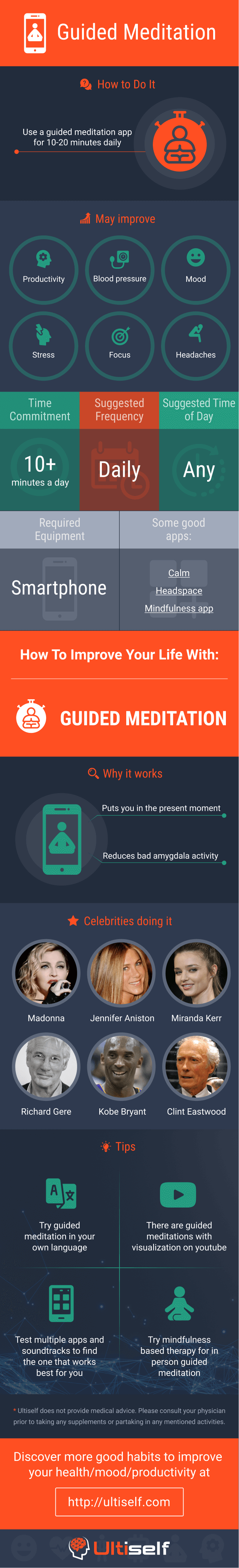 Guided meditation infographic
