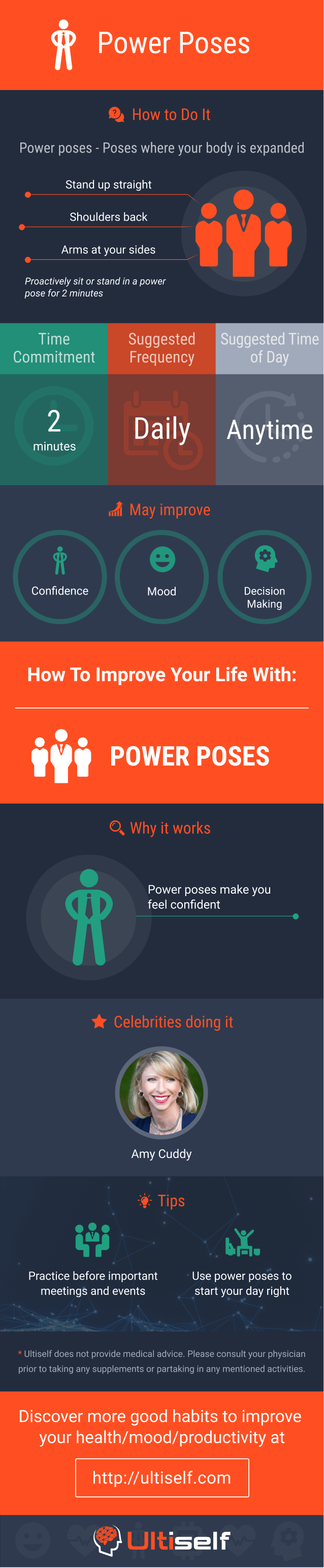 Power Poses infographic