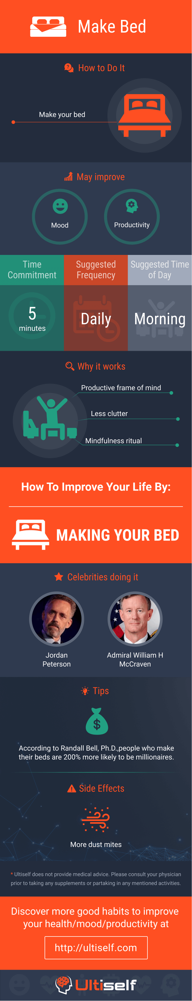 Make Bed infographic