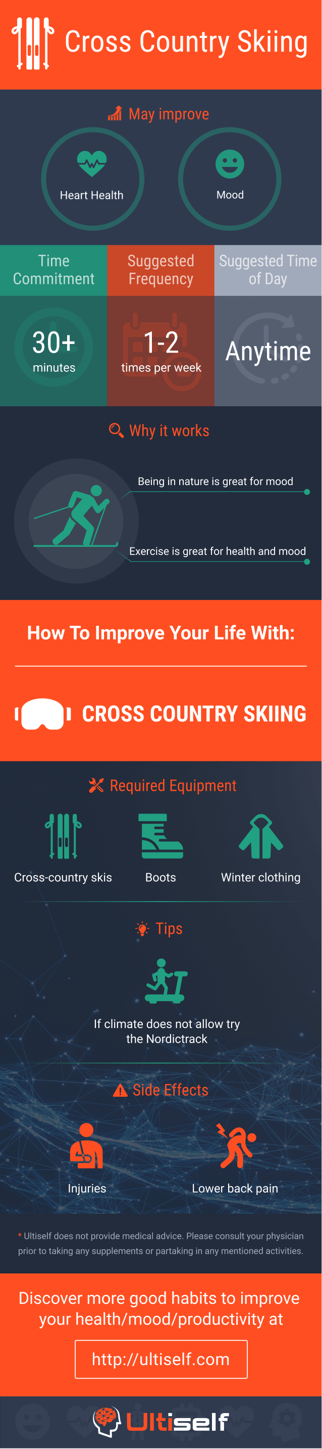 Cross country skiing infographic