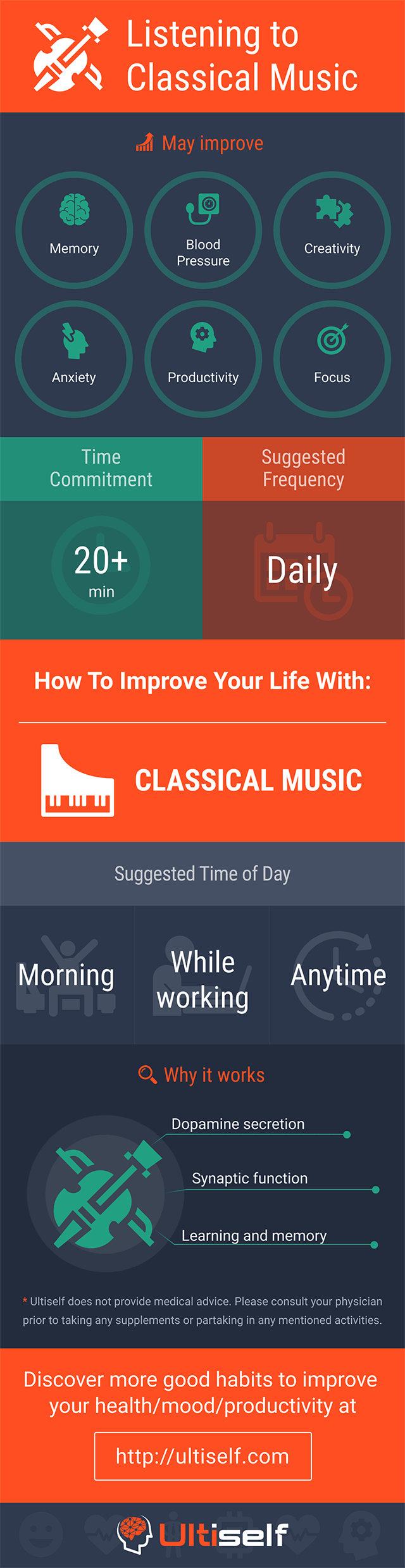 Listening to Classical Music infographic