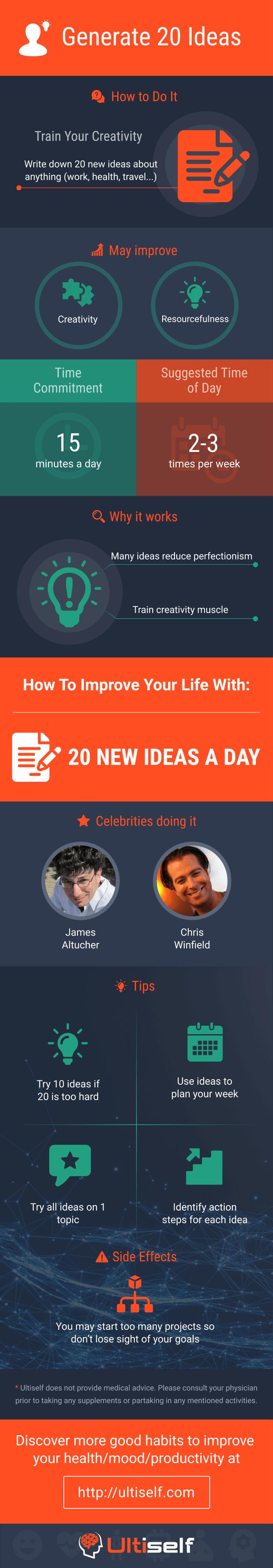 Generate 20 ideas infographic
