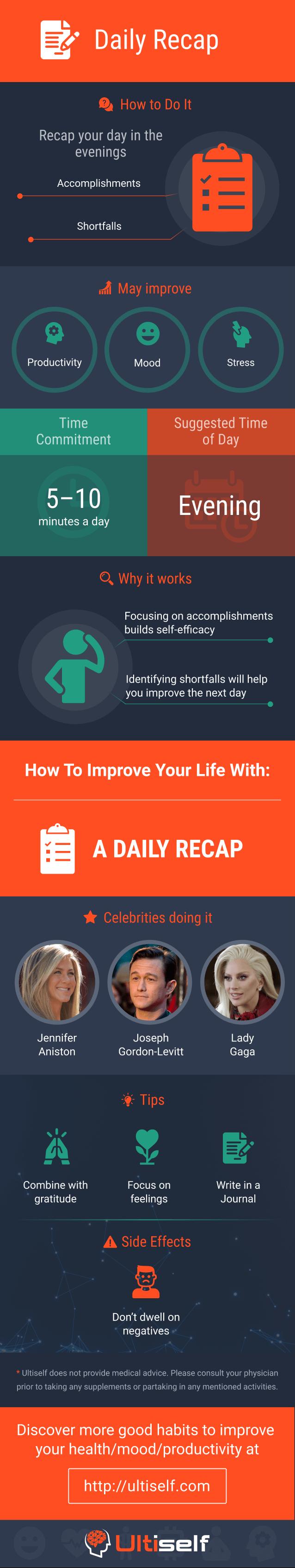 Daily Recap infographic