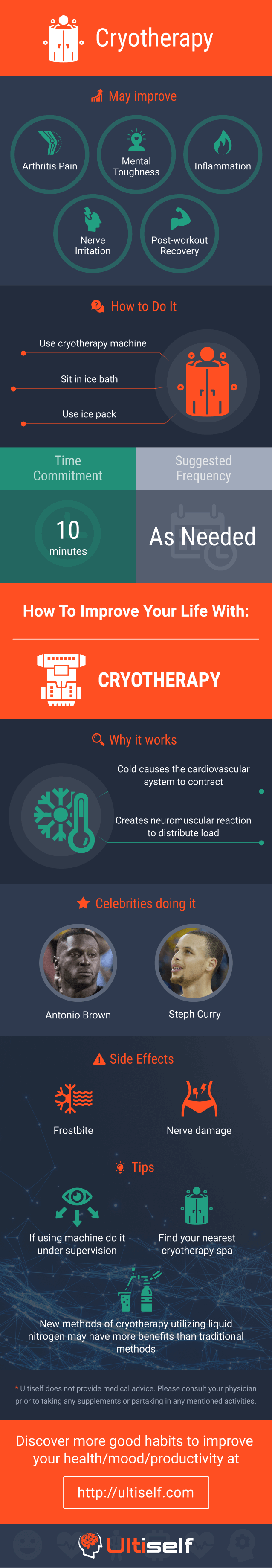 Cryotherapy infographic