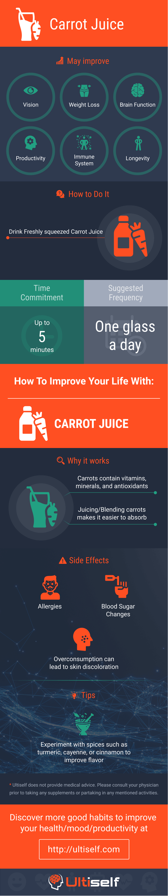 Carrot Juice infographic