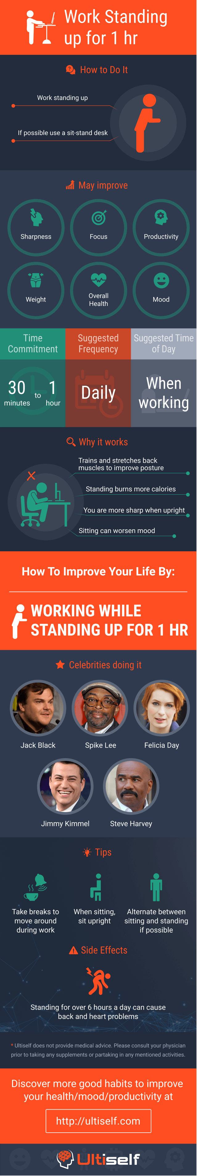 Work Standing up for 1 hr infographic