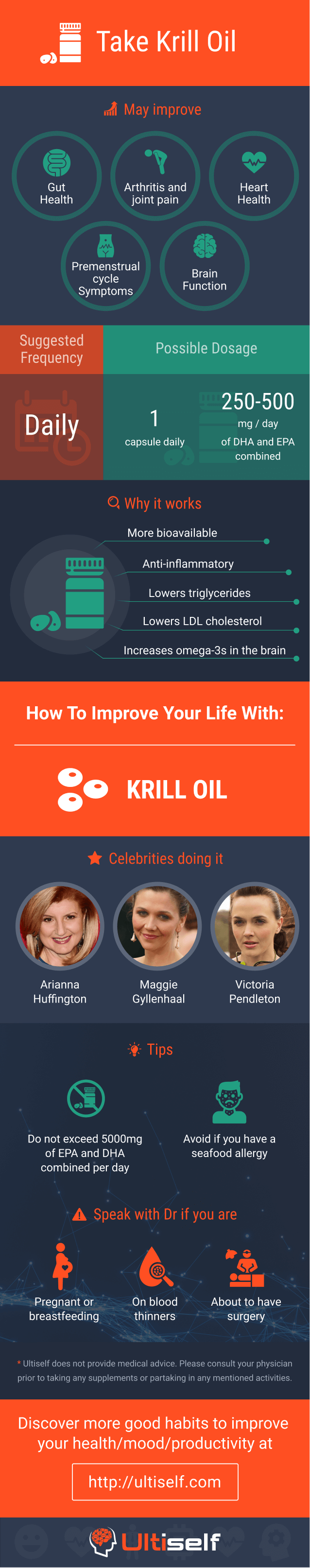 Take Krill Oil infographic