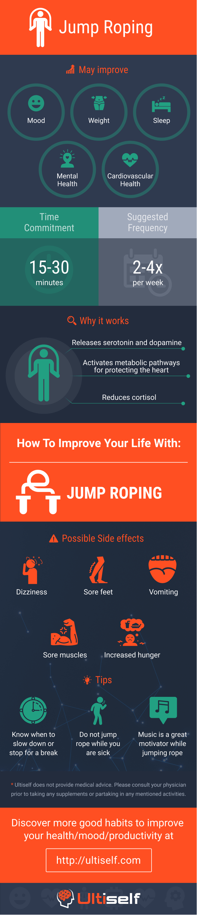 Jumping Rope infographic