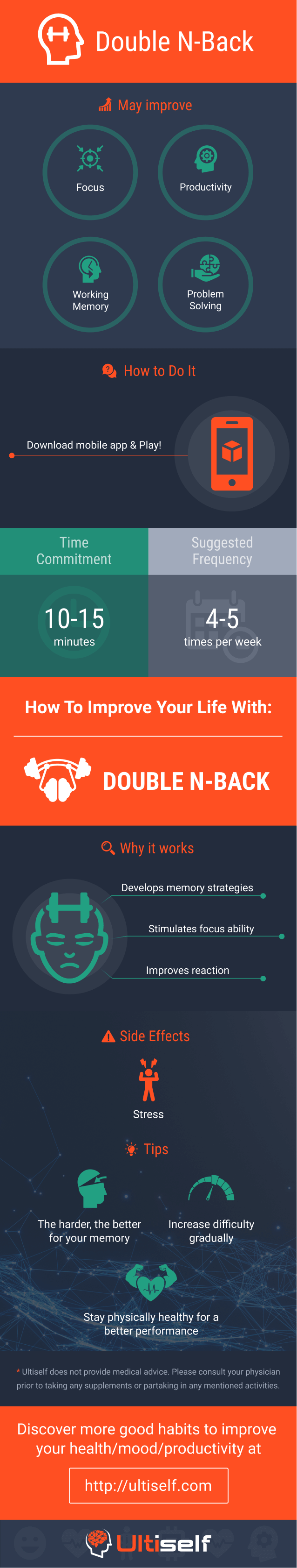 Double N-Back infographic