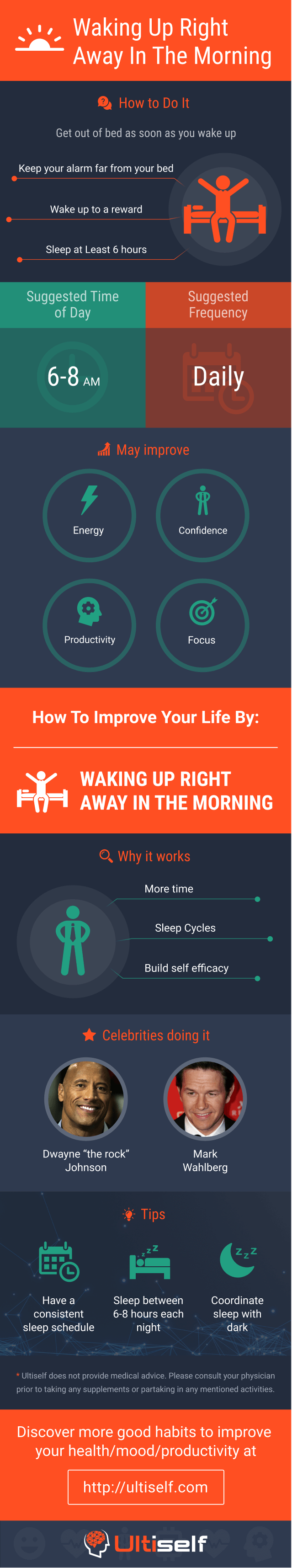 Wake up right away in the morning infographic