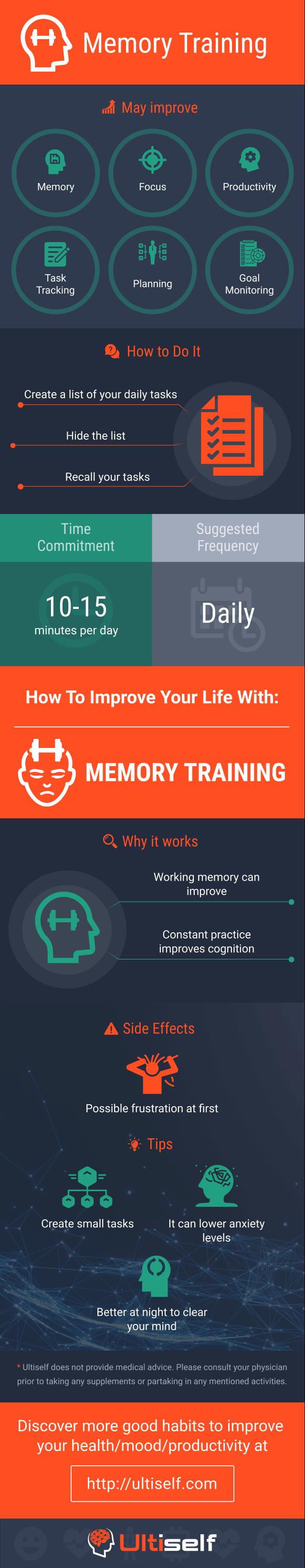 Memory Training infographic