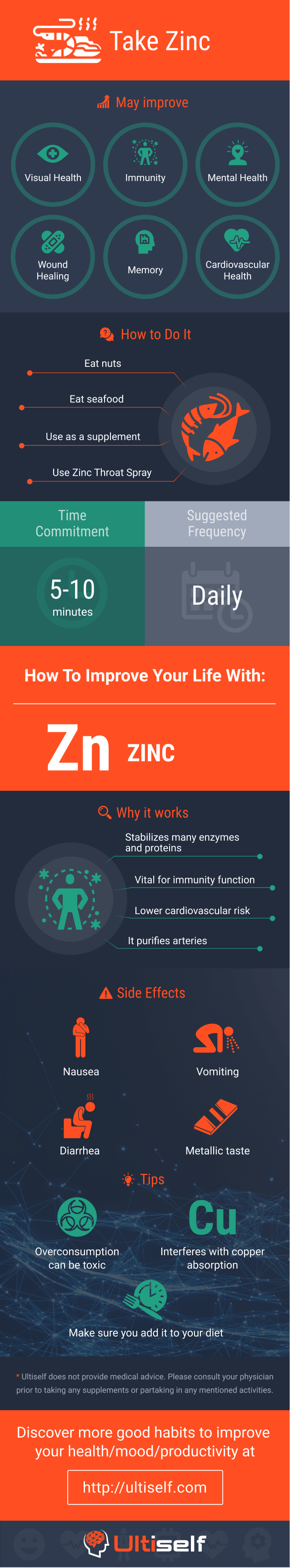 Take Zinc infographic
