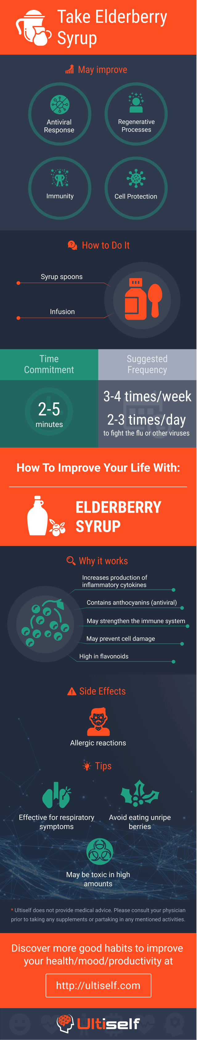 Take Elderberry Syrup infographic