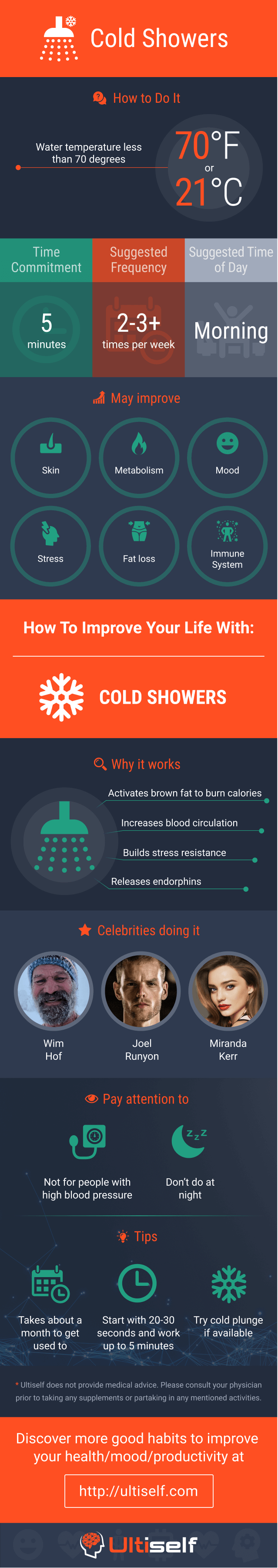 Cold Showers infographic