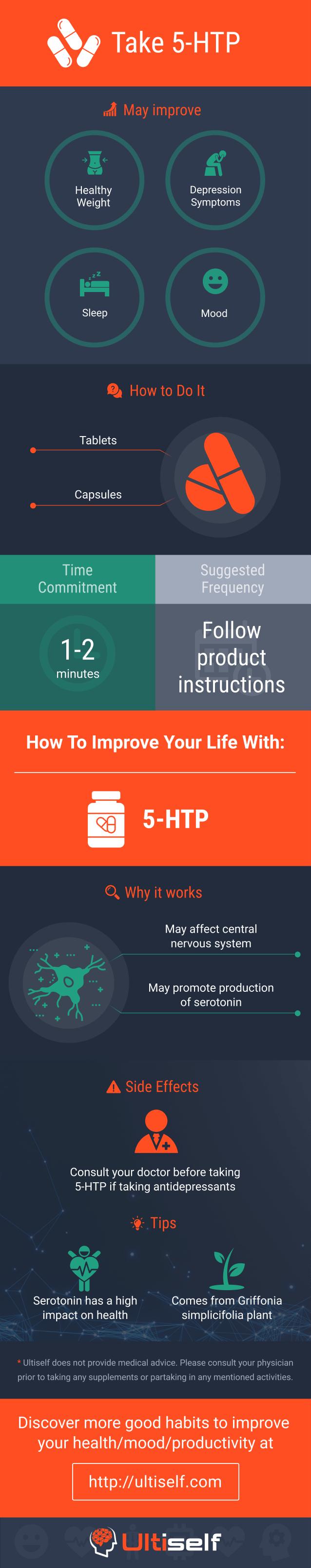 Take 5-HTP infographic