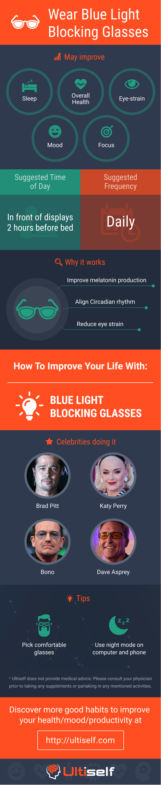 Wear Blue Light Blocking Glasses infographic