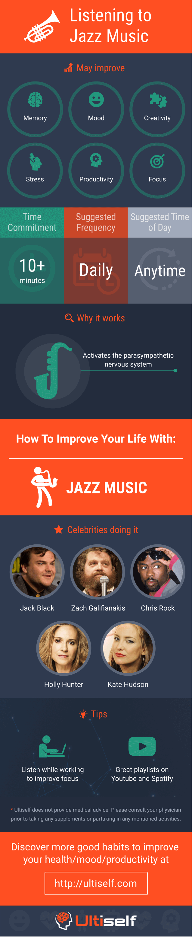 Listening to Jazz Music infographic
