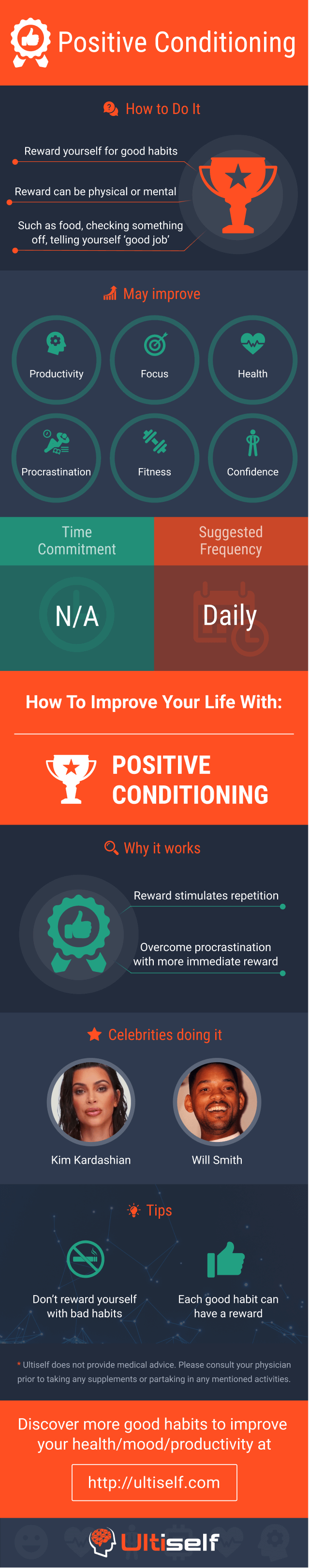 Positive conditioning infographic