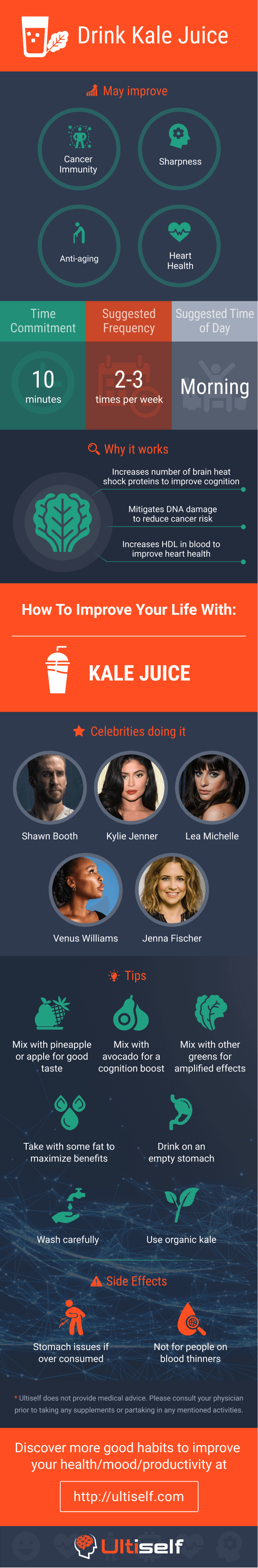 Drink Kale juice infographic