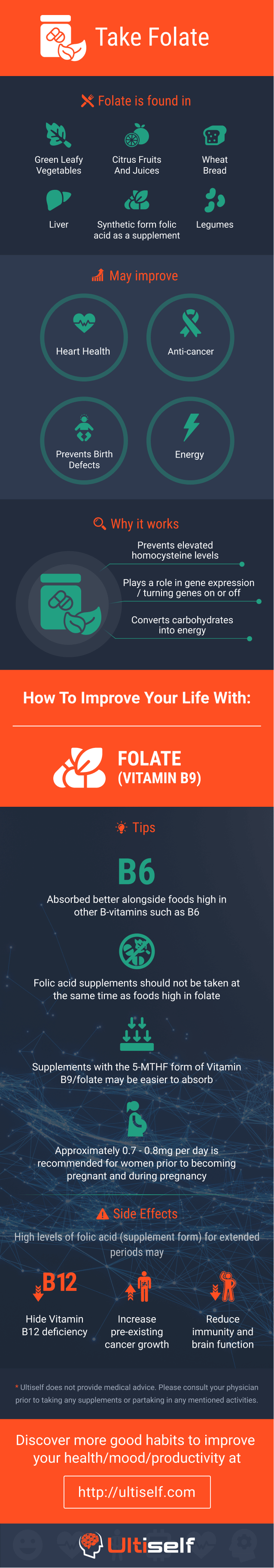 Take folate infographic