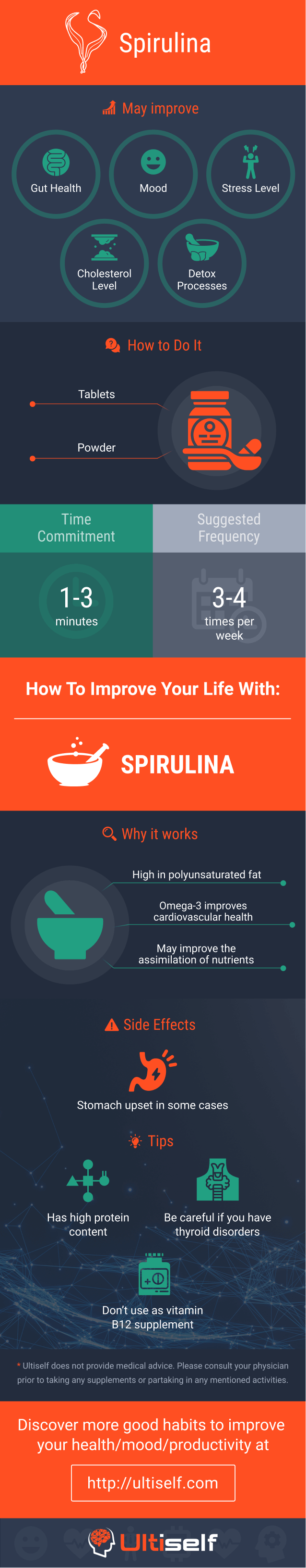 Spirulina infographic