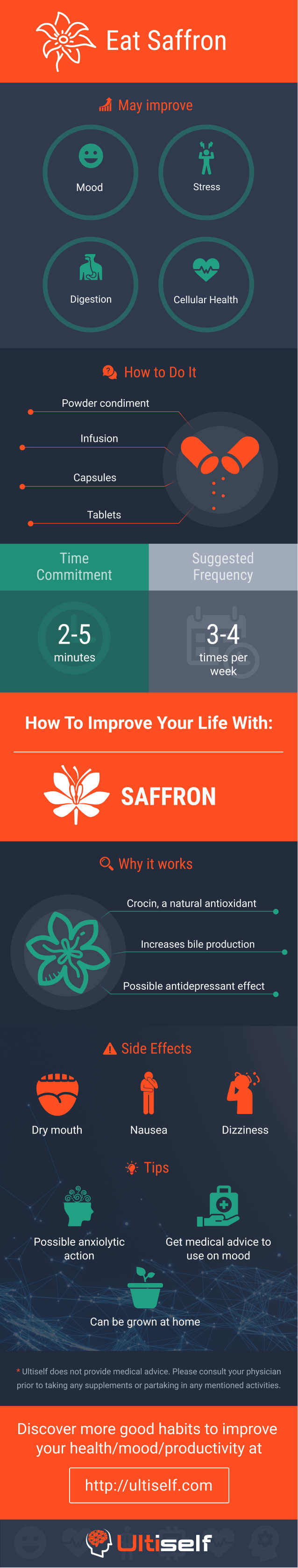 Eat Saffron infographic