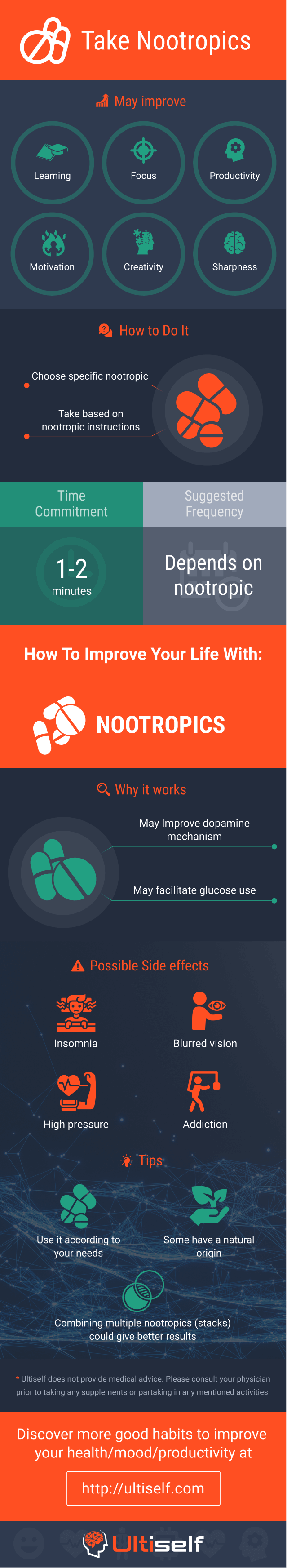 Take Nootropics infographic