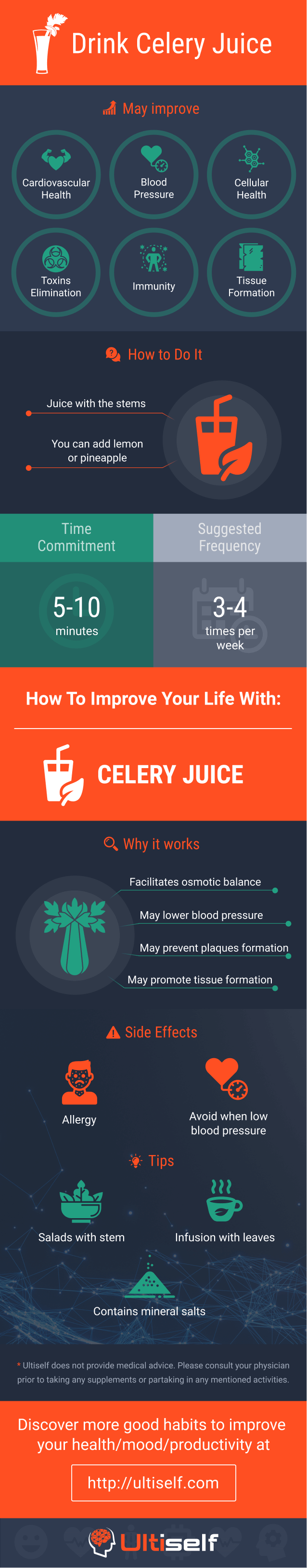 Drink Celery Juice infographic