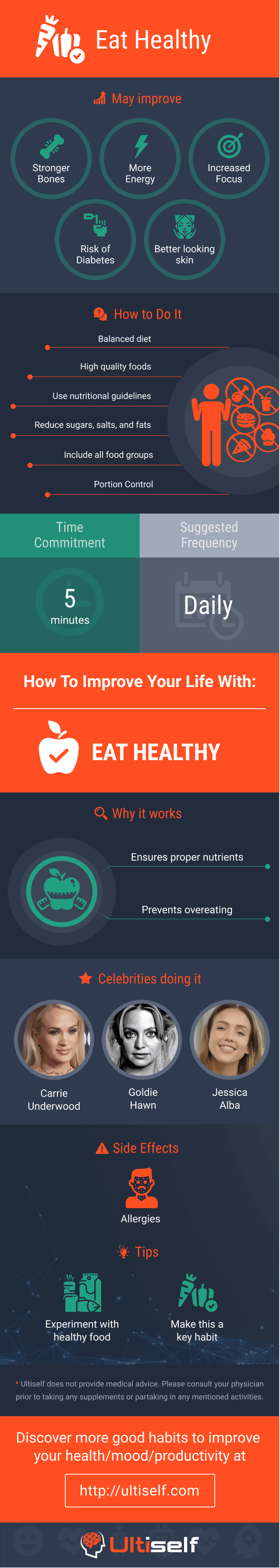 Eat Healthy infographic