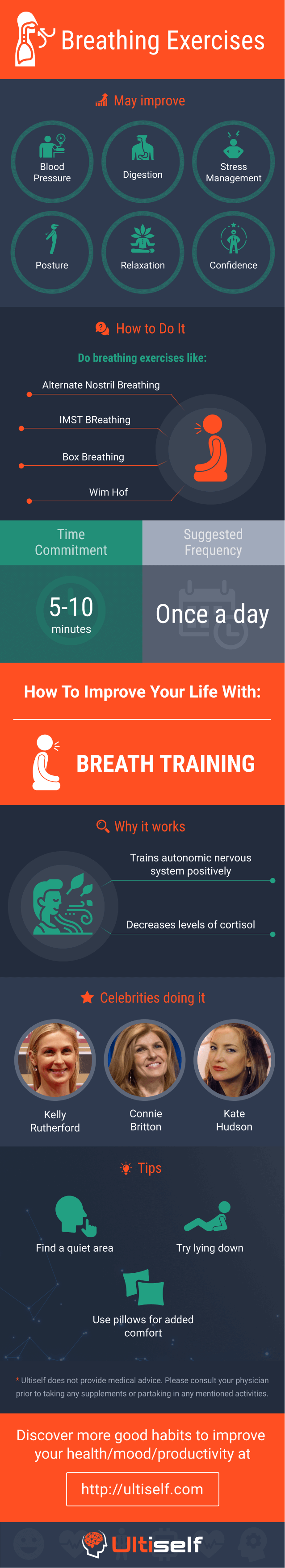Breathing Exercises infographic