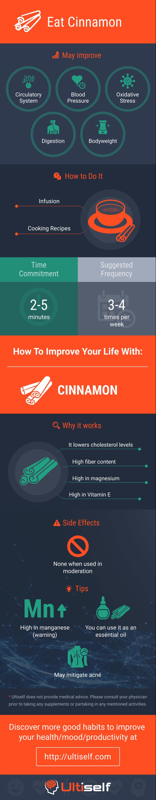 Eat Cinnamon infographic