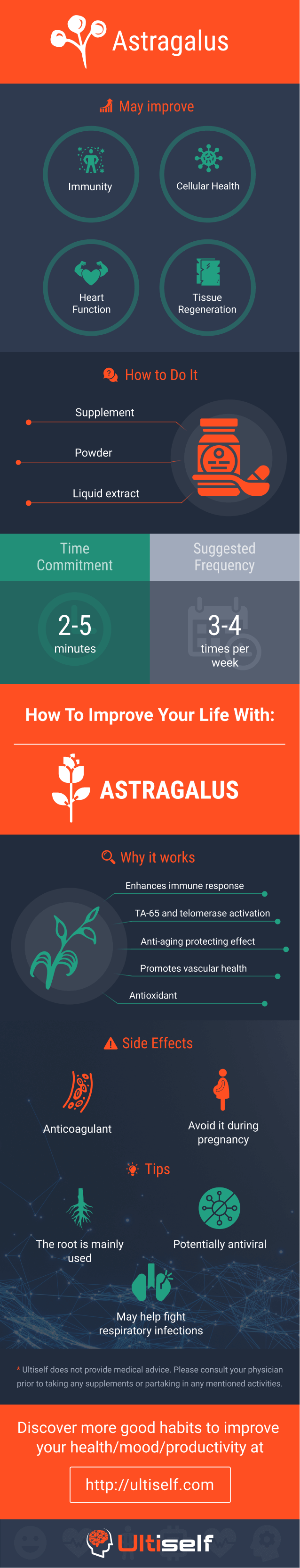 Astragalus infographic