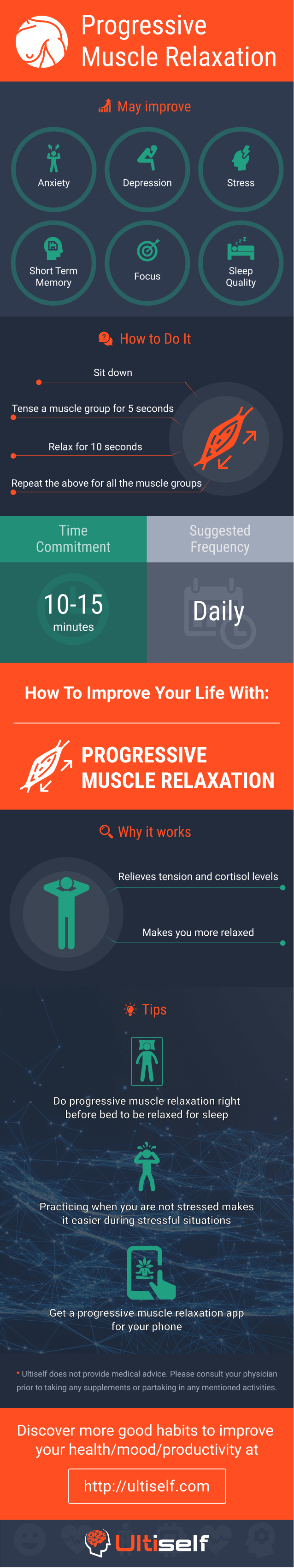 Progressive Muscle Relaxation infographic