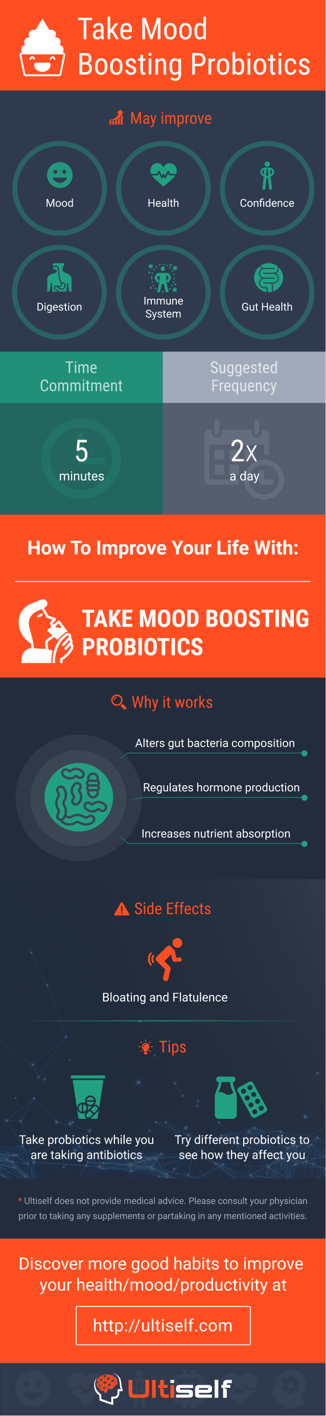 Take mood boosting Probiotics infographic