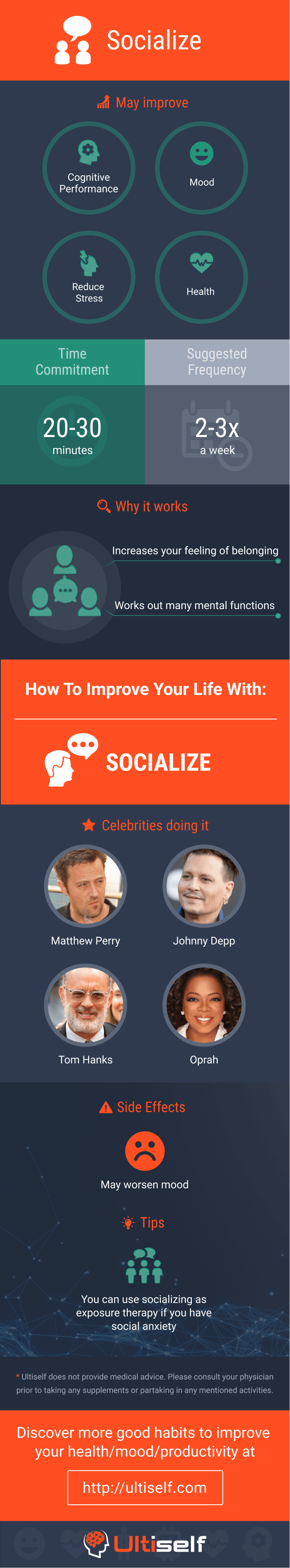 Socialize infographic