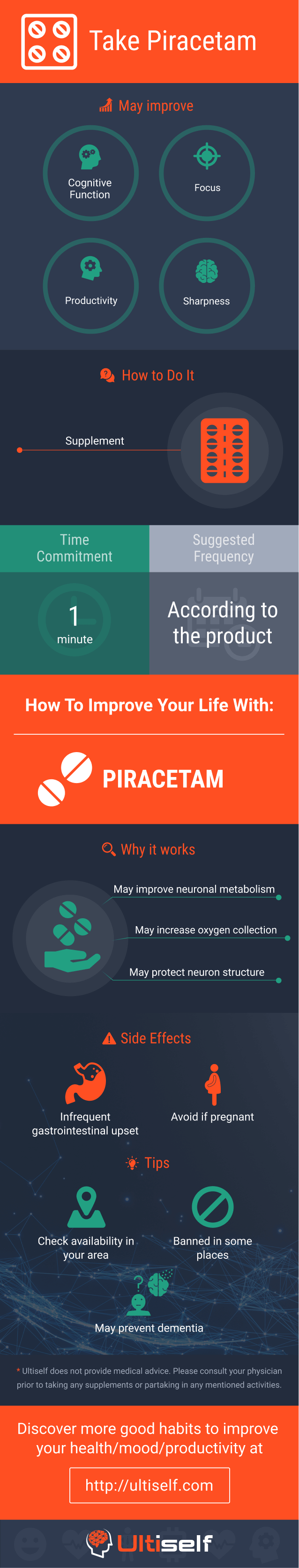 Take Piracetam infographic