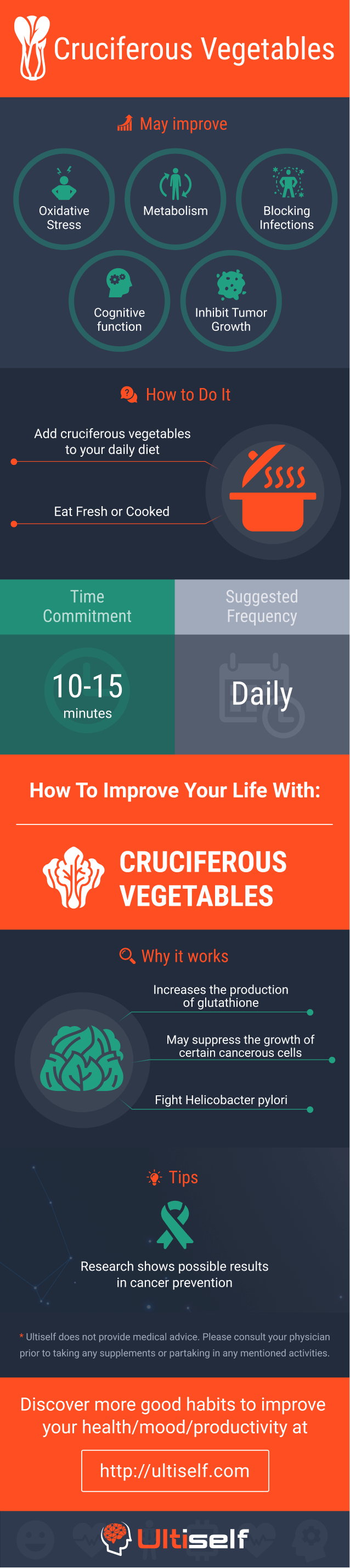 Cruciferous Vegetables infographic