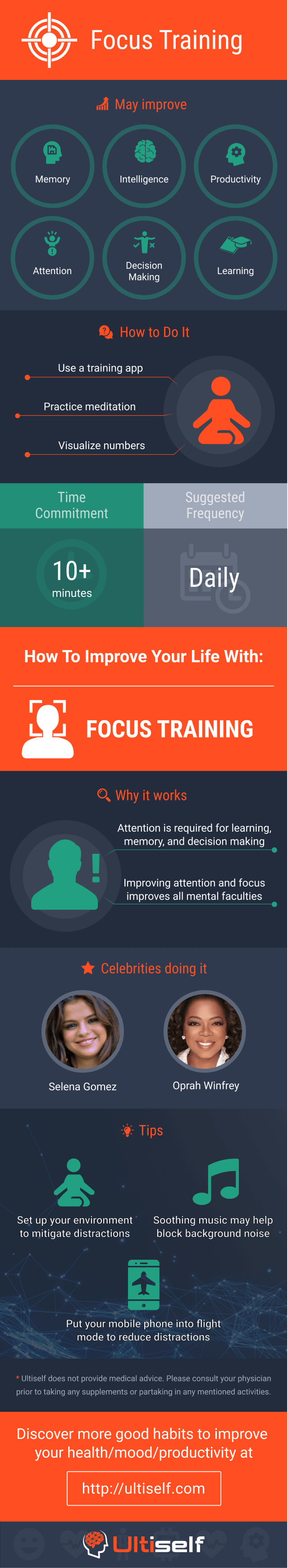 Focus Training infographic